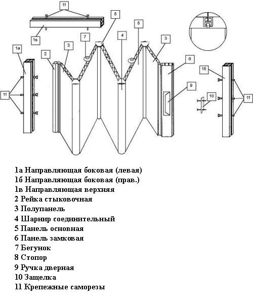 Инструкция + По Сборке Двери Гармошка