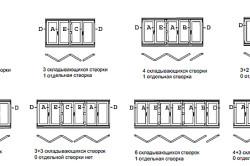 Разновидности складных дверей