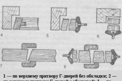 Сечения деталей дверных блоков