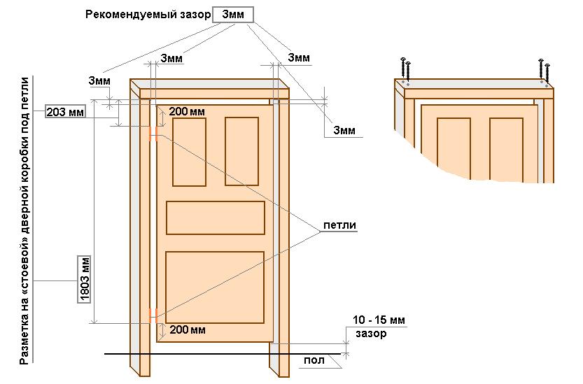 Схема двери без порога