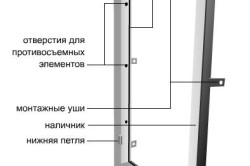 Схема дверной коробки из железа