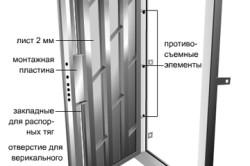 Схема коробки металлической двери