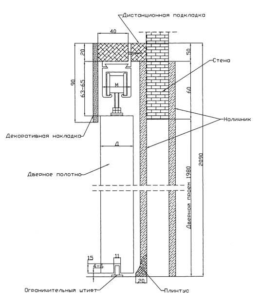 Схема монтажа раздвижных