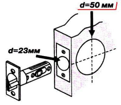 Схема монтажа замка дверной