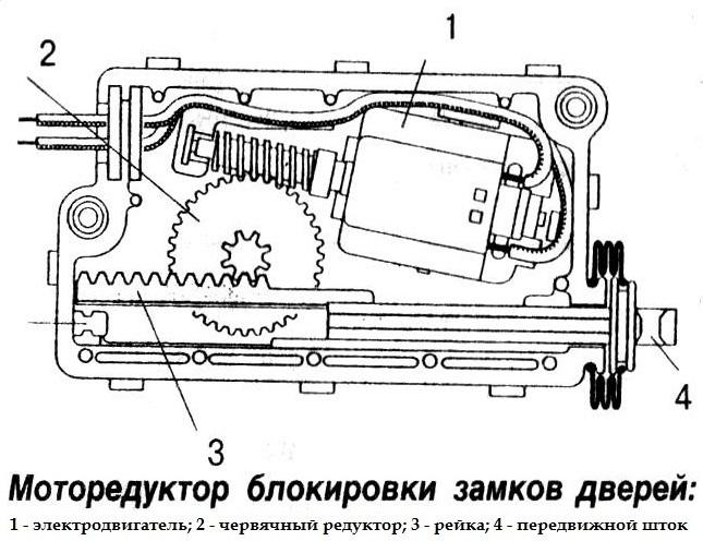 Схема моторедуктора блокировки