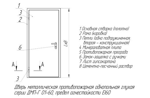 Схема однопольной противопожарной двери