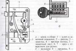 Схема открывания врезного замка