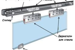 Схема раздвижной системы дверей