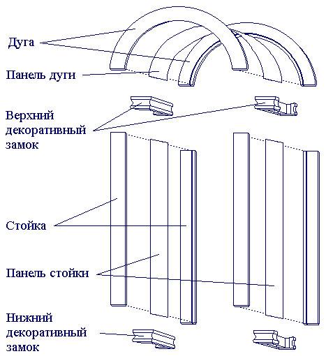 Схема сборки пластиковой арки