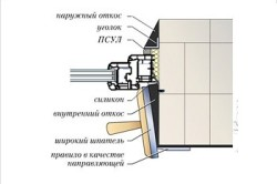 Схема штукатурки откосов