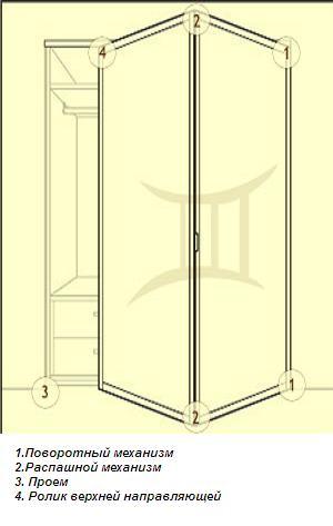 Двери гармошка для шкафа своими руками 74