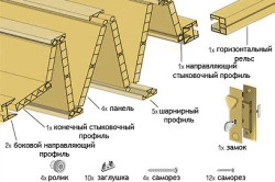 Схема складной двери