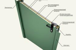 Схема устройства двупольной противопожарной двери