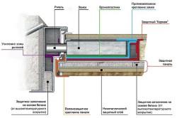 Схема устройства замка металлической двери