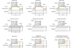 Схемы порогов противопожарных дверей