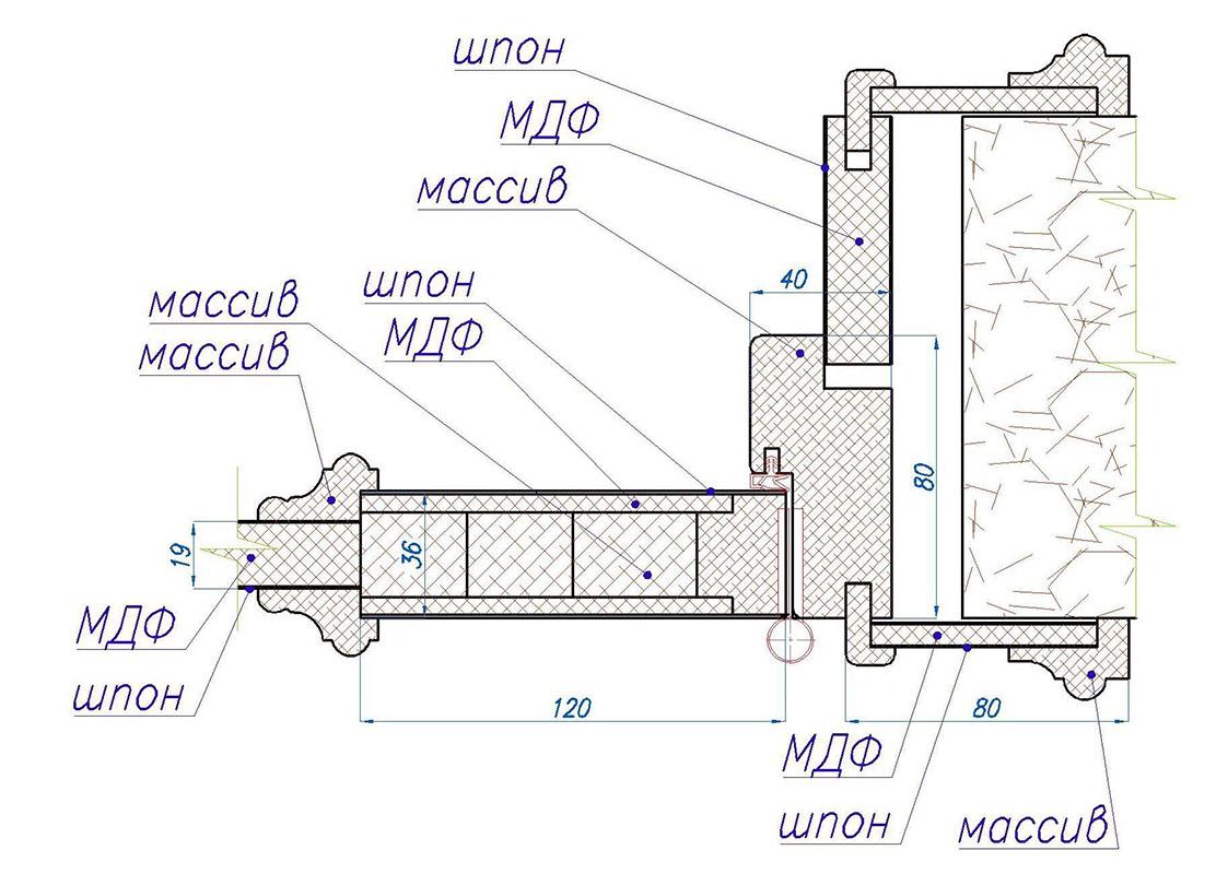 Как правильно подобрать межкомнатные двери