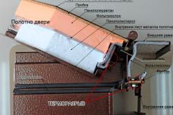 Устройство наполнения и покрытия стальной двери