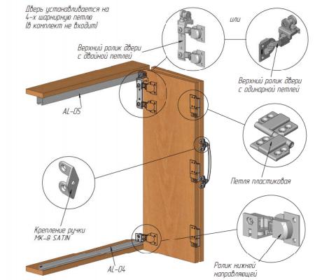 Дверь книжка своими руками пошаговая инструкция 9