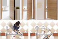 Схема открывания-закрывания маятниковых дверей