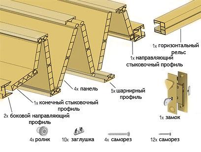 Схема элементов складывающейся