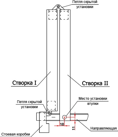 Схема сборки дверного полотна