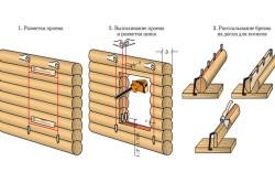 Этапы изготовления дверного проема в бане