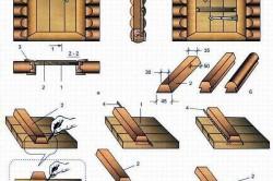 Схема изготовления дверей в баню