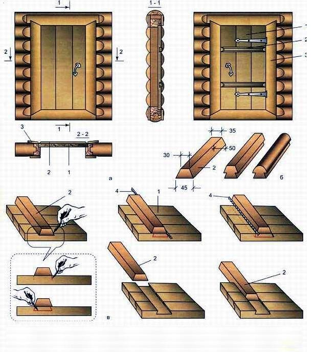 Схема изготовления дверного