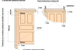 Схема установки дверной коробки