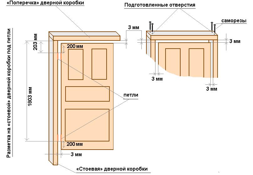 Схема дверных коробок