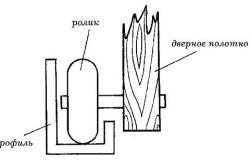 Схема крепления верхних роликов раздвижной двери