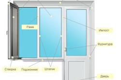 Устройство балконных пластиковых дверей