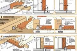 Процесс изготовления филенчатой двери для бани