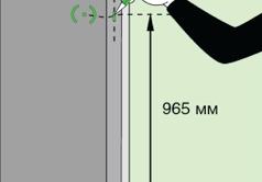 Схема отметки высоты для установки ручки