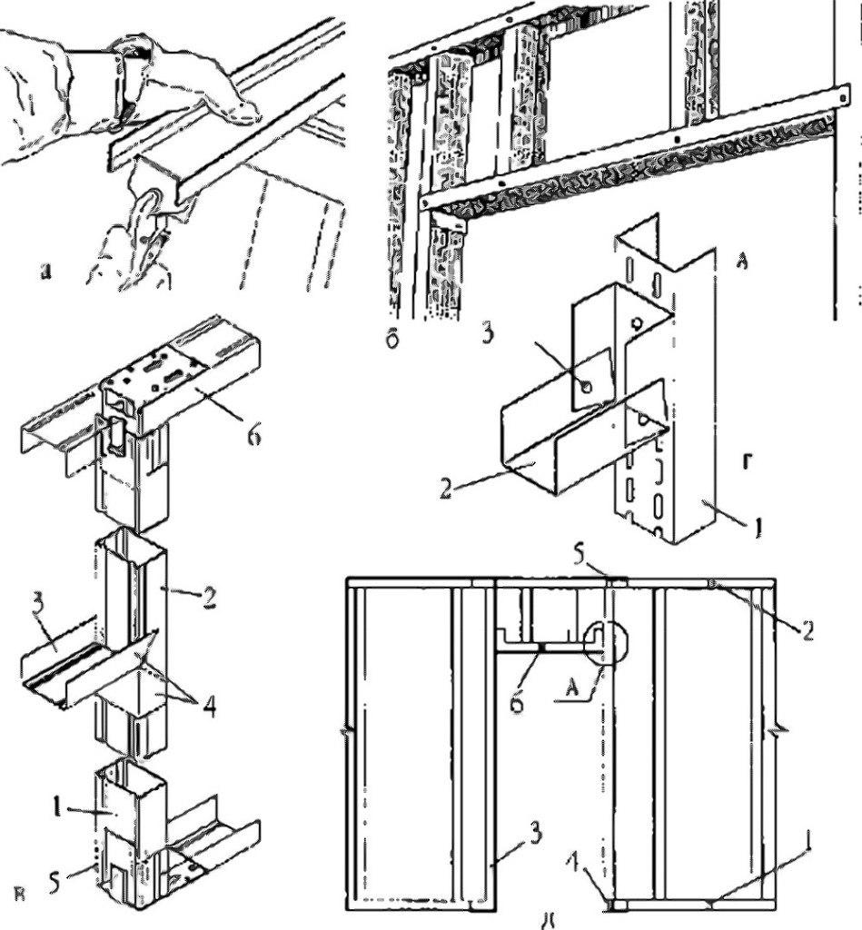 Как сделать каркас из гипсокартона для двери