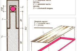 Схема дверного каркаса и петли