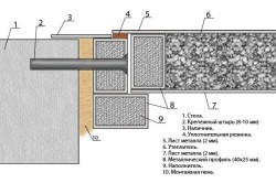 Схема крепёжа дверной коробки к стене