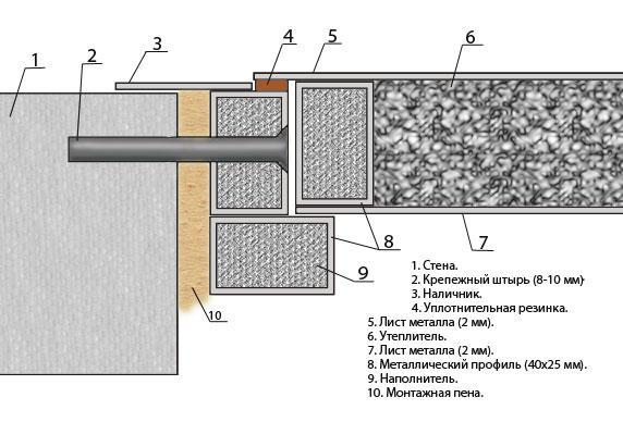 Схема крепёжа дверной коробки