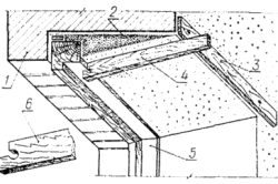 Оштукатуривание оконных и дверных откосов при помощи малки