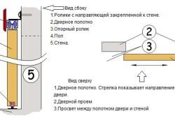 Схема установки двери-купе