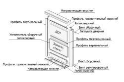Основные комплектующие раздвижной двери