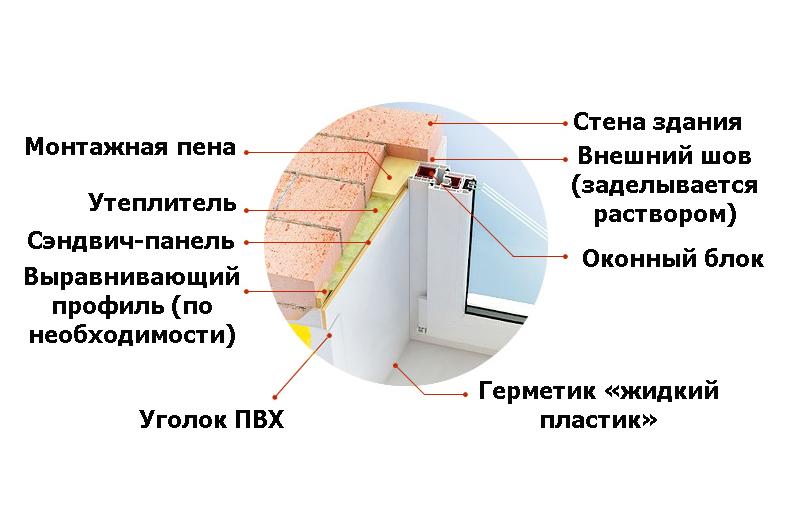 Как сделать шумоизоляцию ваз 2107 своими руками