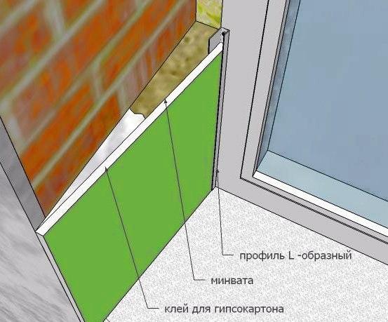 Строим Как сделать откосы на окнах из