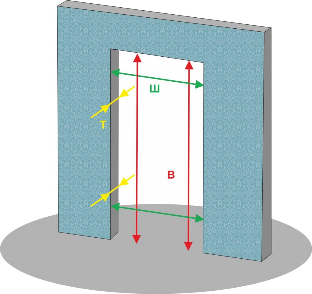 Дверь-книжка для межкомнатных проемов: отзывы