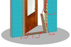 Порядок демонтажа старой деревянной двери