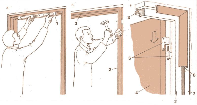 Процесс установки дверного