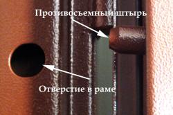 Схема расположения противосъемных штырей в двери