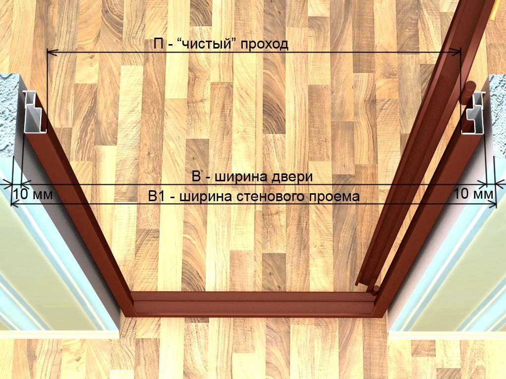 Как сделать раздвижную межкомнатную дверь фото