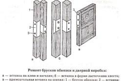 Схема ремонта дверной коробки