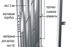 Схема самодельной металлической двери